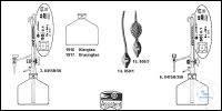 9 Artikel ähnlich wie: Titrierapparate, Borosilikatglas 3.3, Schellbachbürette, mit Zwischenhahn,...