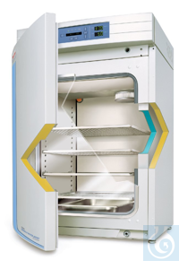Forma™ Serie II 3110 CO2-Inkubatoren mit Wassermantel Single Tri-gas 184L incubator, 1-21%...