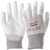 SensiLite® 48-120 Größe 10 SensiLite® 48-120 und 48-121 sind eine...