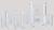 Becher-Set MIDI 50 - 250ml Boro Becher-Set MIDI, Borosilikatglas 3.3,   Graduierung in ml und...
