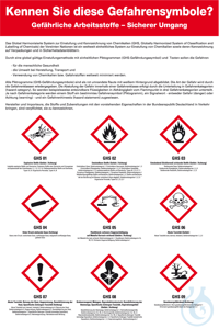 Information board, GHS hazard symbols Information board, GHS hazard symbols    Information board...